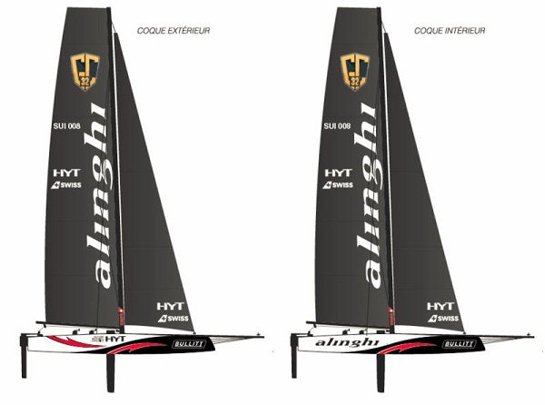Plan Alinghi GC32 Racing