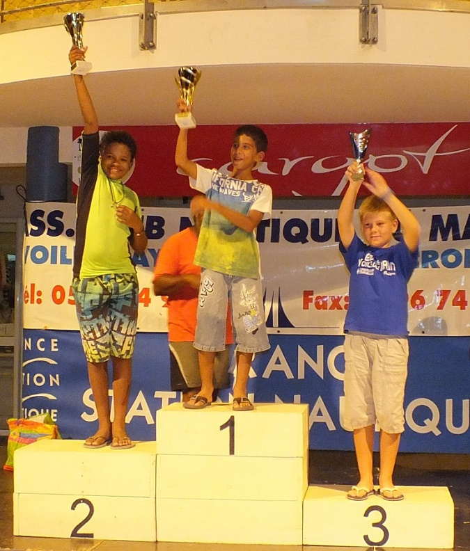 Podium optimist